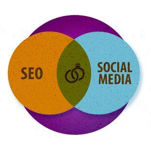 social media channels seo