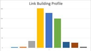 quality backlinks