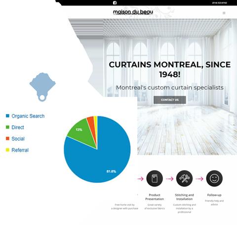 Maison Du Beau website optimized by LGO